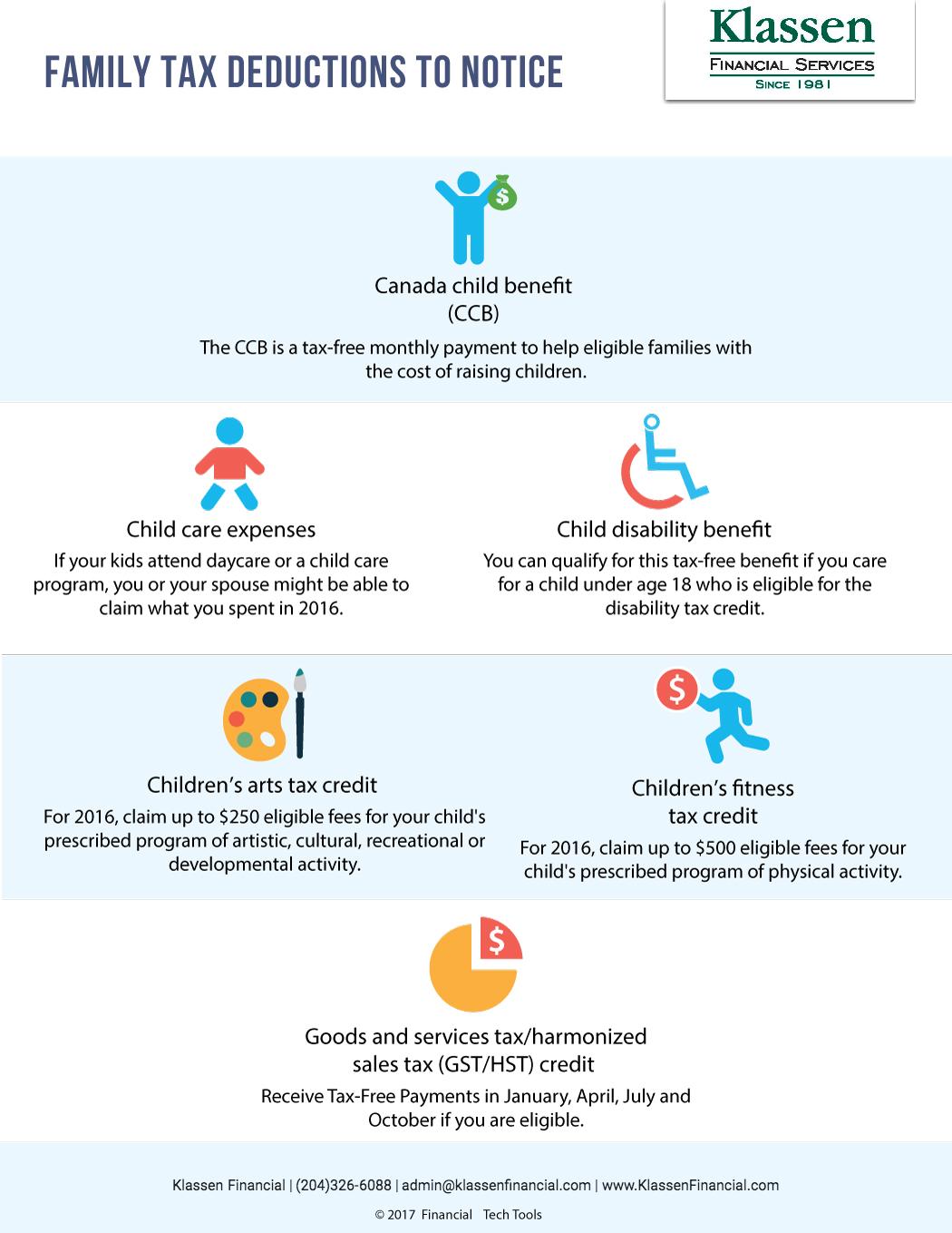 Medical Services Plan Premiums - Klassen Financial